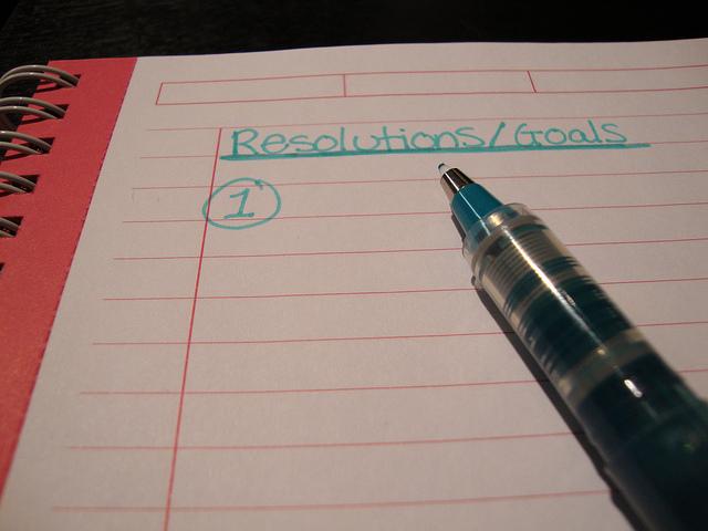 Blank Goals List